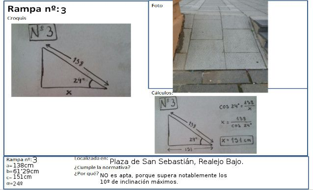 Esta rampa da a una plaza de San Sebastián. Mide 138 cm y 24 grados. Calculamos la horizontal con el mismo proceso de la rampa 2, y nos dio 151 cm.