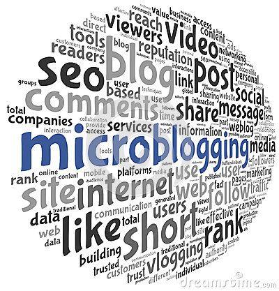 Concept de Microblog en nuage de tags de mot