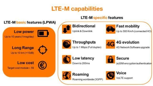 Profitant de la vitrine du Mobile Word Congress de Barcelone, Orange confirme son engagement dans le développement de l'écosystème de l'Internet des objets avec l'ouverture du premier Open IoT Lab en Europe sur le LTE-M, l'évolution de la LTE pour l'IoT. De plus, l'opérateur annonce le déploiement de la technologie LTE-M en Espagne et en …