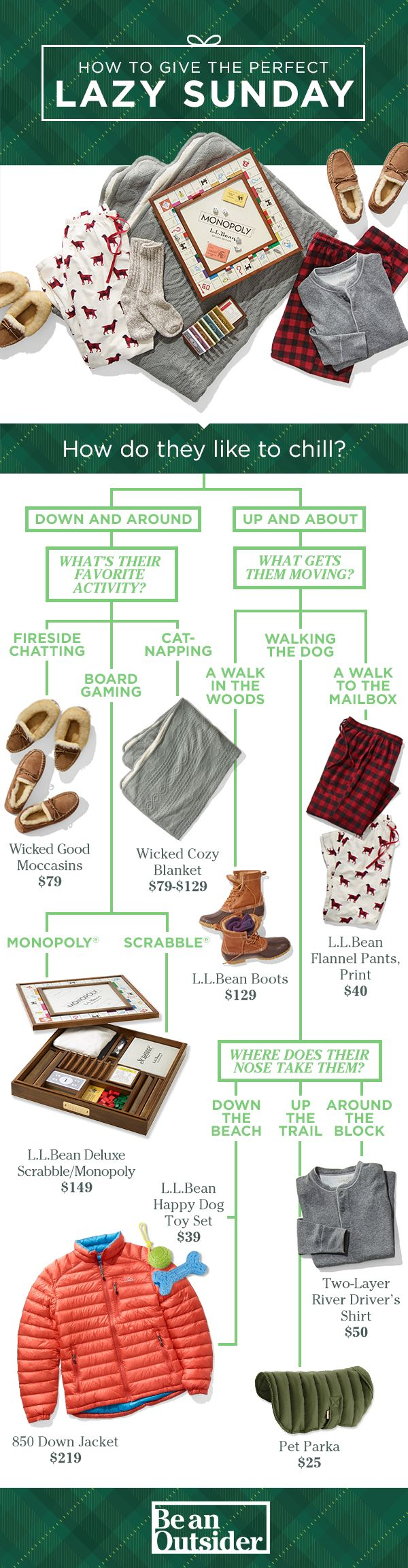 Find the perfect gifts for everyone on your list, no matter how they like to chill. Shop comfy pajamas, warm jackets, and snuggly henleys at L.L.Bean.