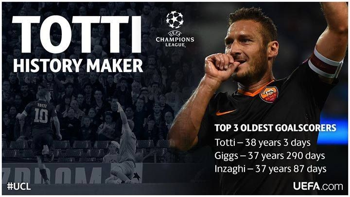 Totti, oldest UCL goalscorer