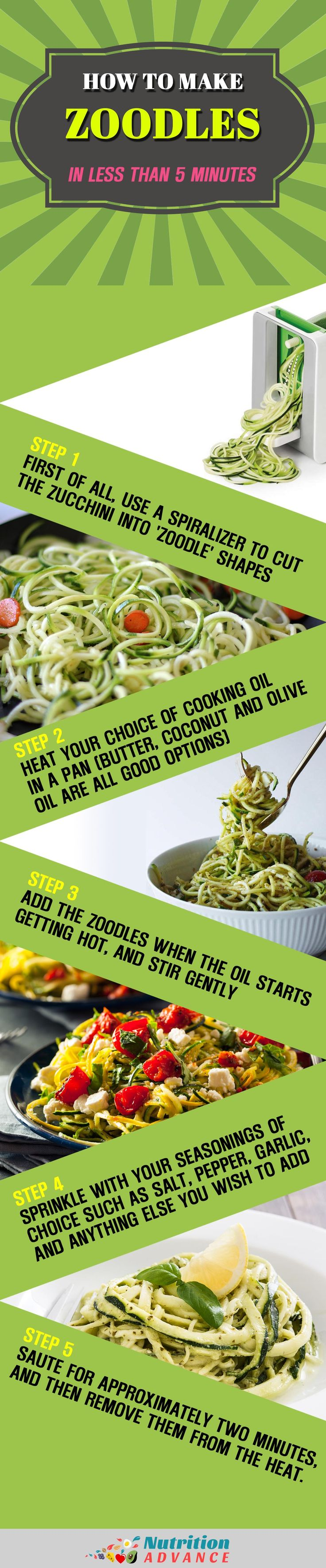Low Carb Zoodles. This infographic explains how to make zoodles in 5 very simple steps. Zoodles are a low carb noodle substitute that are perfect for LCHF, paleo and keto diets. For more on the benefits of zoodles, see http://nutritionadvance.com/complete-guide-to-zoodles