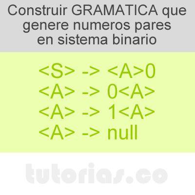 http://tutorias.co/construccion-de-gramatica-simple-numeros-pares-en-binario/