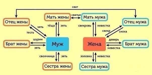 полезно знать