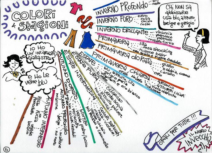 corso immagine stile  Anna Turcato