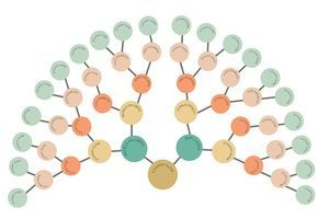 Árbol genealógico moderno arte genealogía moderna por aiwsolutions