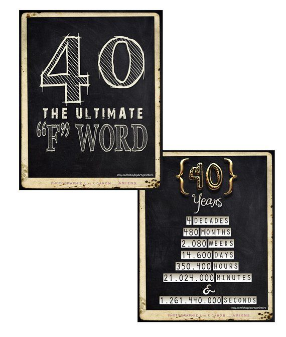 40th Birthday Decorations Party Signs Digital Download P