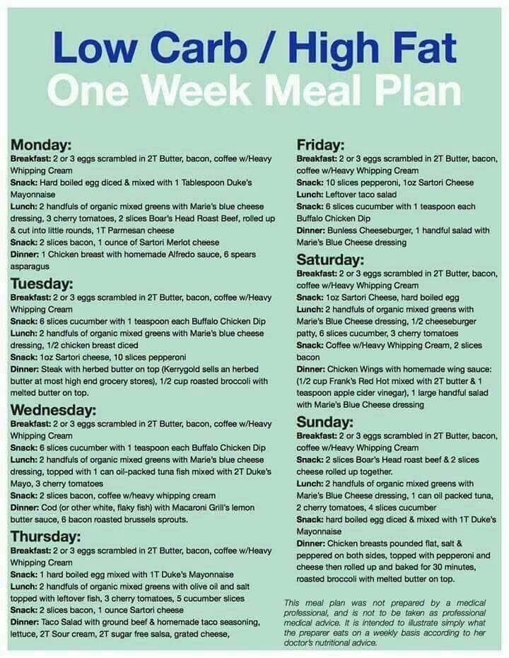 1 Week Of Keto Meals