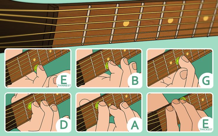 Have you ever wanted to Play the Guitar? Teach yourself!