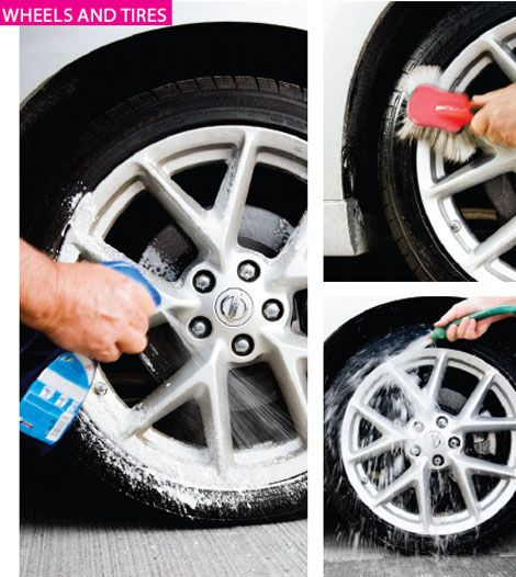 Wet down the wheel and tire, then spray or brush on the wheel cleaner. Use a soft brush to get in where the brake dust hides, then hose down. Lather, rinse, repeat--then dry the water spots off with a clean towel. Follow up with car wax.  http://www.millsmotors.com/
