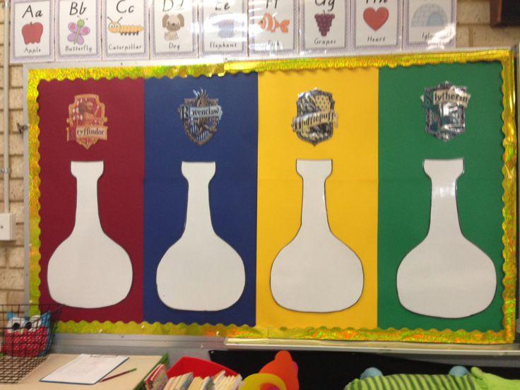 Harry Potter Classroom Wizard Cup Bulletin Board