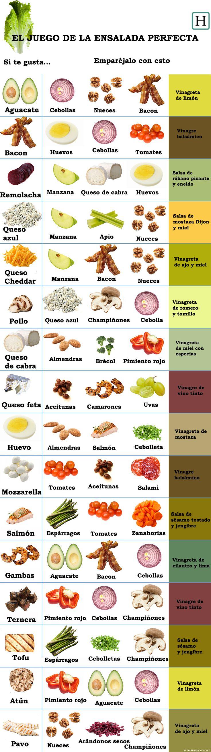 #Infografia Cómo preparar la #ensalada perfecta: elige un ingrediente y acompáñalo con estos tres