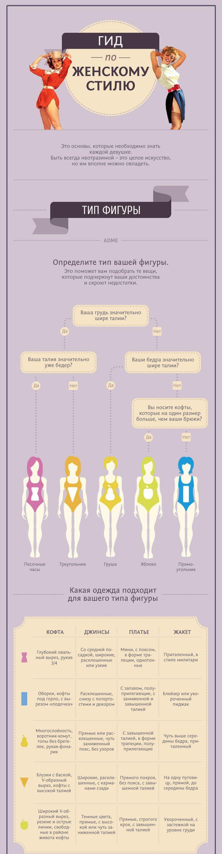 Инфографика в маркетинге Самый полный гид поженскому стилю AdMe.ru собрал в этой инфографике 25 самых дельных советов для девушек, которые хотят всегда выглядеть на отлично. Читайте, запоминайте и действуйте.