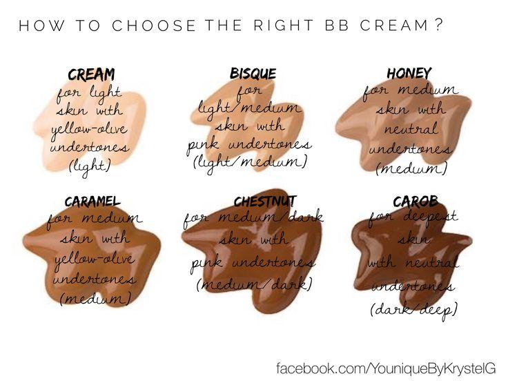 #Younique #BBCream How to choose your Younique BB Cream. Comment choisir sa BB Crème Younique www.allisonloveslashes.com