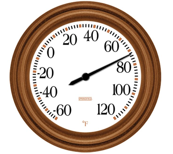 Decorative Thermometer (Set of 6)