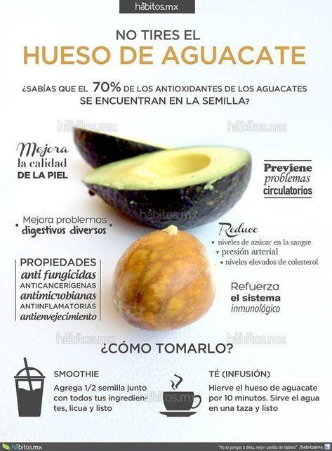 Hábitos Health Coaching | NO TIRES EL HUESO DE AGUACATE #remedioscaseros