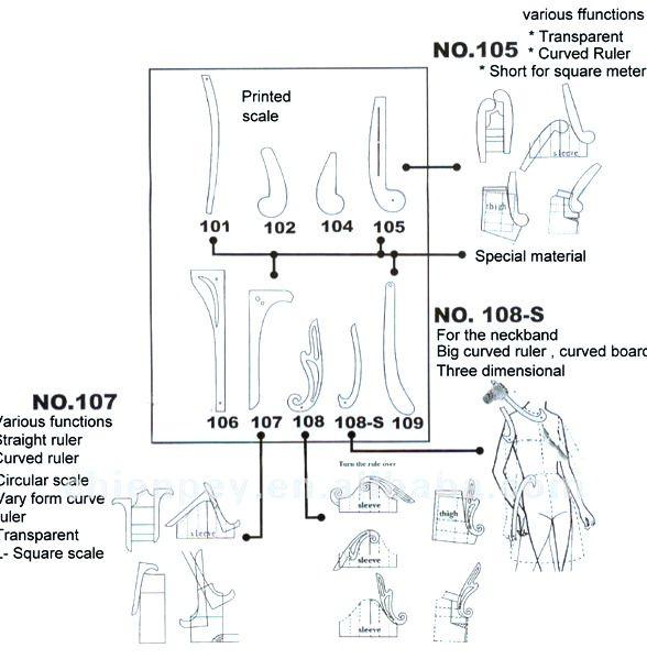 Uso reglas de costura. http://www.decosturasyotrascosas.com/2015/05/disena-tu-propia-regla-de-patronaje.html