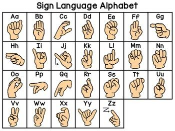 Sign language alphabet chart for students to reference! Comes in both color and black and white! The color version of this is included in the Sign Language Secret Sight Words pack so don't buy this if you already have that pack!Did you know I make CUSTOM sign language cards for your students' names?