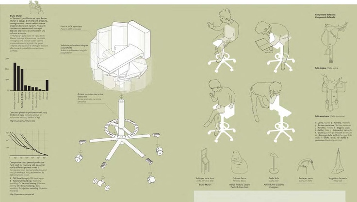 360°Office Chair / Konstantin Grcic     _Revealing the Secrets Behind the Designs. Interior page. MAS Context, 15  Visibility Fall 2012.