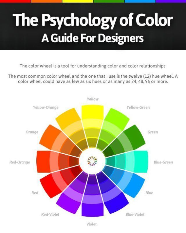23 best images about interior design infographics on