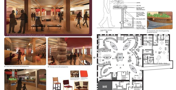 1000+ Ideas About Interior Presentation On Pinterest