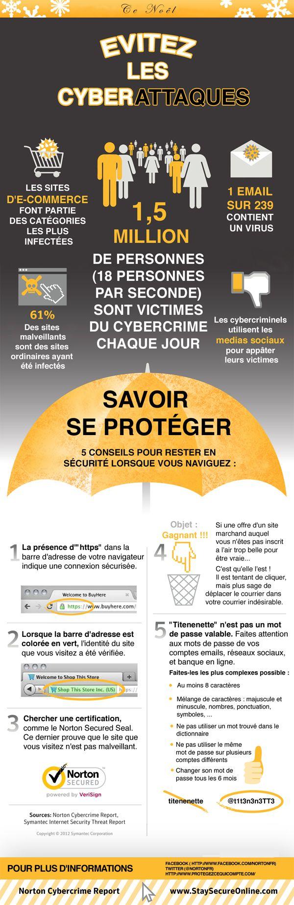 Evolution des #fraudes à la carte bancaire sur internet /// Evitez les #cyberattaques