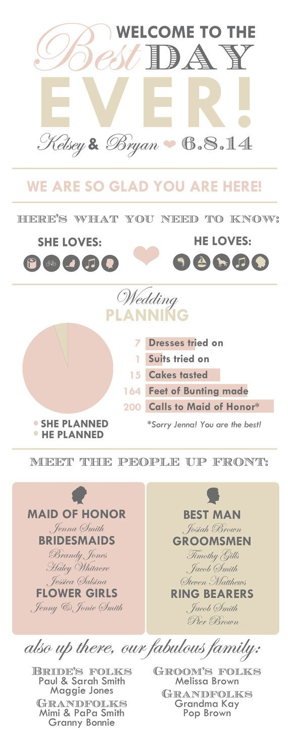 Infographic Wedding Program | Handy for guests so they can get to know the wedding party. Do this at the first event and add times and locations for the actual ceremony.