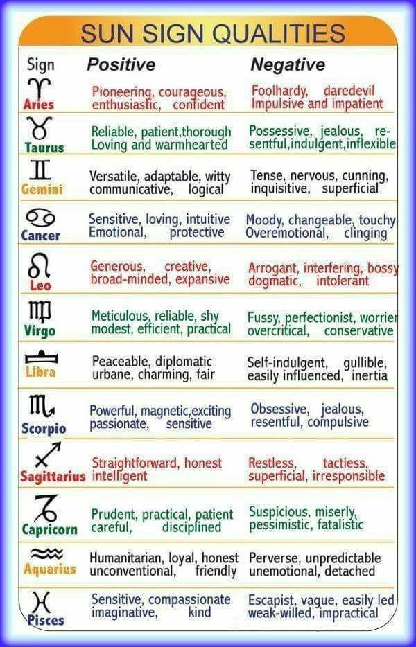 Hindu Vedic Astrology