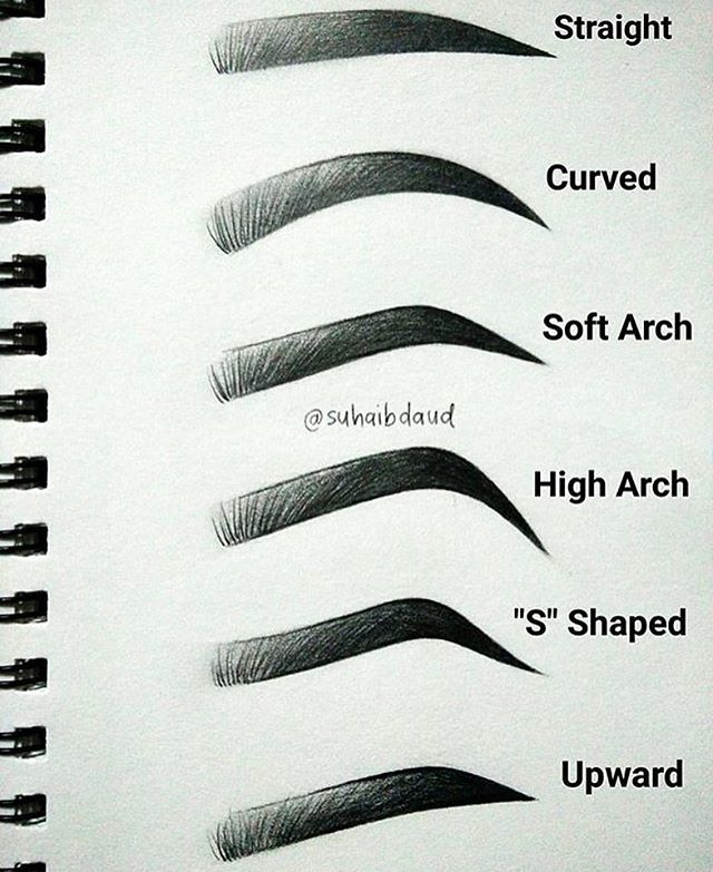 What type of brows do you have ?