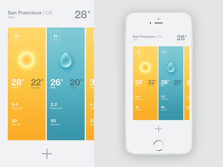Weather Daily by CYRA