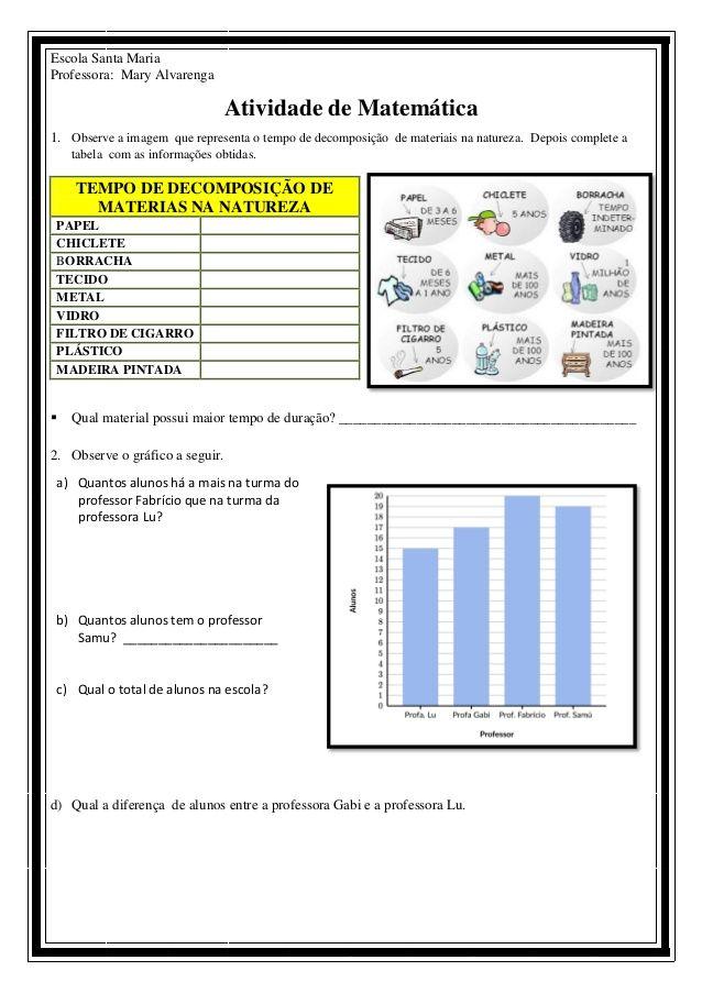 Atividade De Matematica Tabelas E Graficos Atividades De