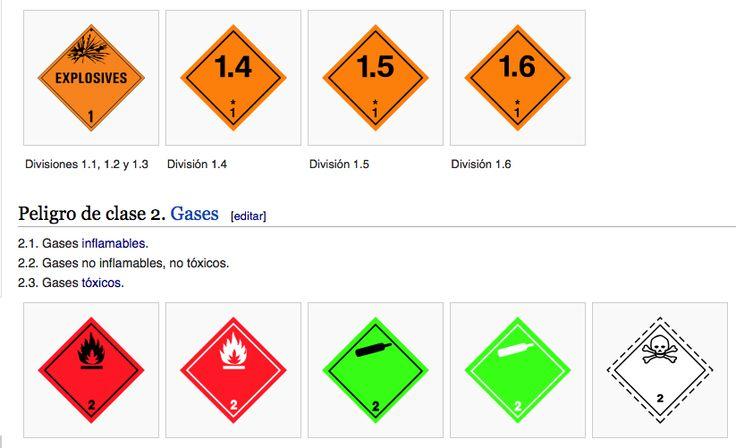 Etiquetas para el transporte de mercancías peligrosas por carretera y ferrocarril. Entrada de Previpedia, la enciclopedia de prevención de riesgos laborales. http://previpedia.es/Etiquetas_para_el_transporte_de_mercanc%C3%ADas_peligrosas_por_carretera_y_ferrocarril