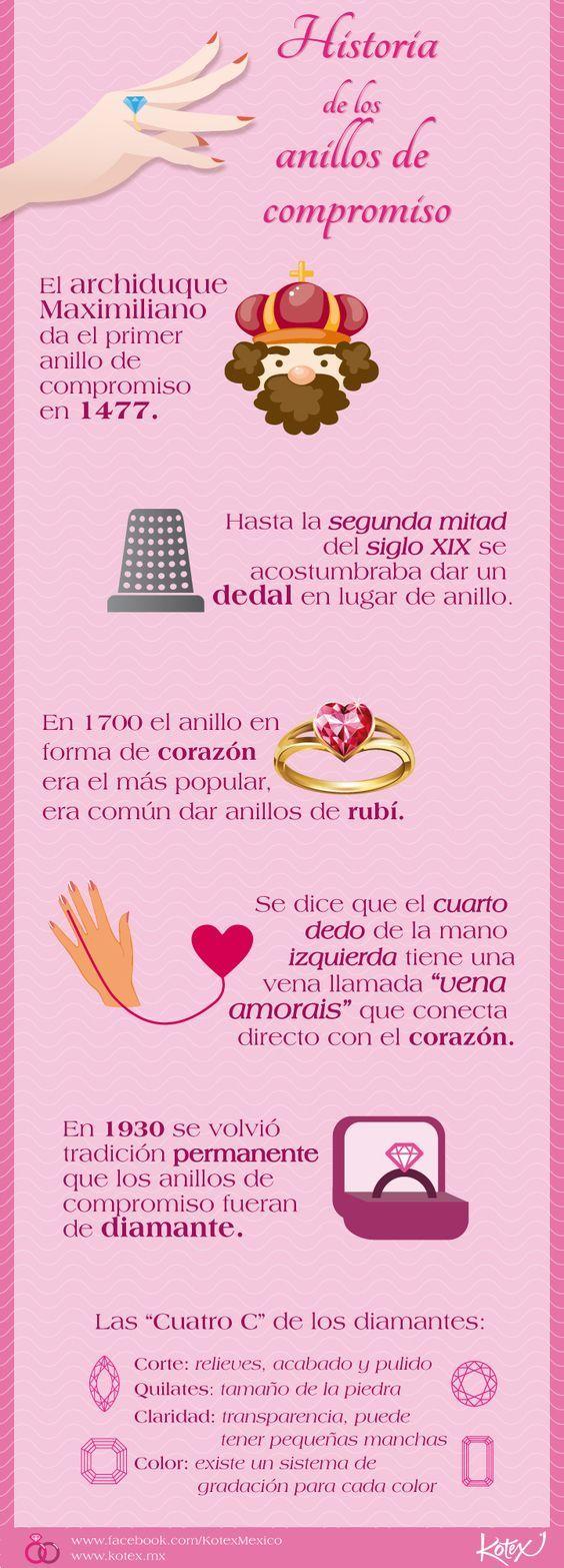 Historia de los anillos de compromiso. Infografía #ideassoneventos #infografia #eventos #protocolo #weddingplanner #organizaciondeeventos #bodas #organizareventos #pautaseventos #comportamiento #EducaciónSocial