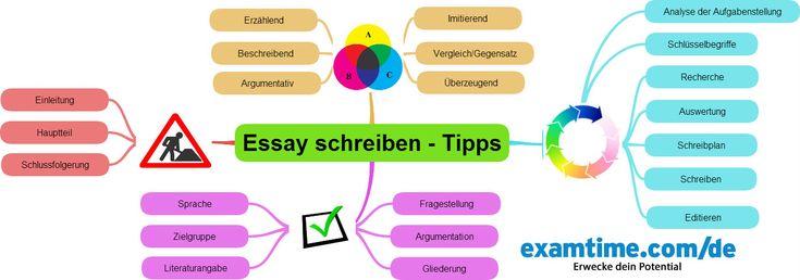 Mindmap - Tipps - Essay schreiben