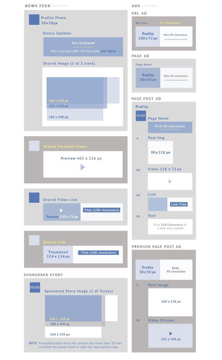 Die richtigen Bildgrößen für Facebook, Twitter und Co.
