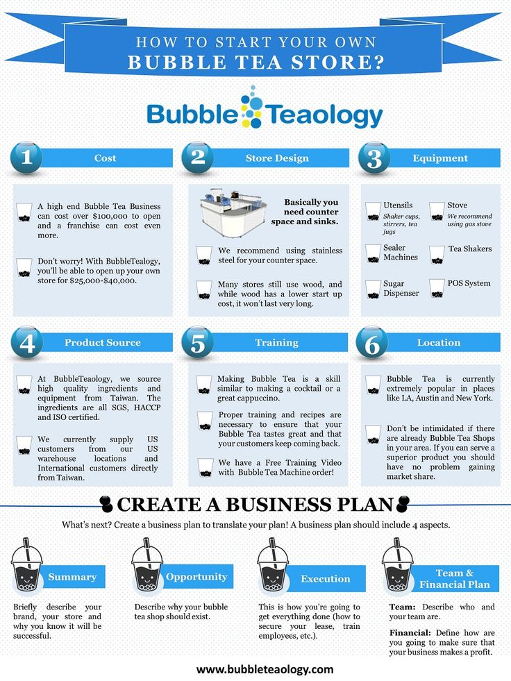 Write a Bubble Tea Business Plan (With images) Bubble
