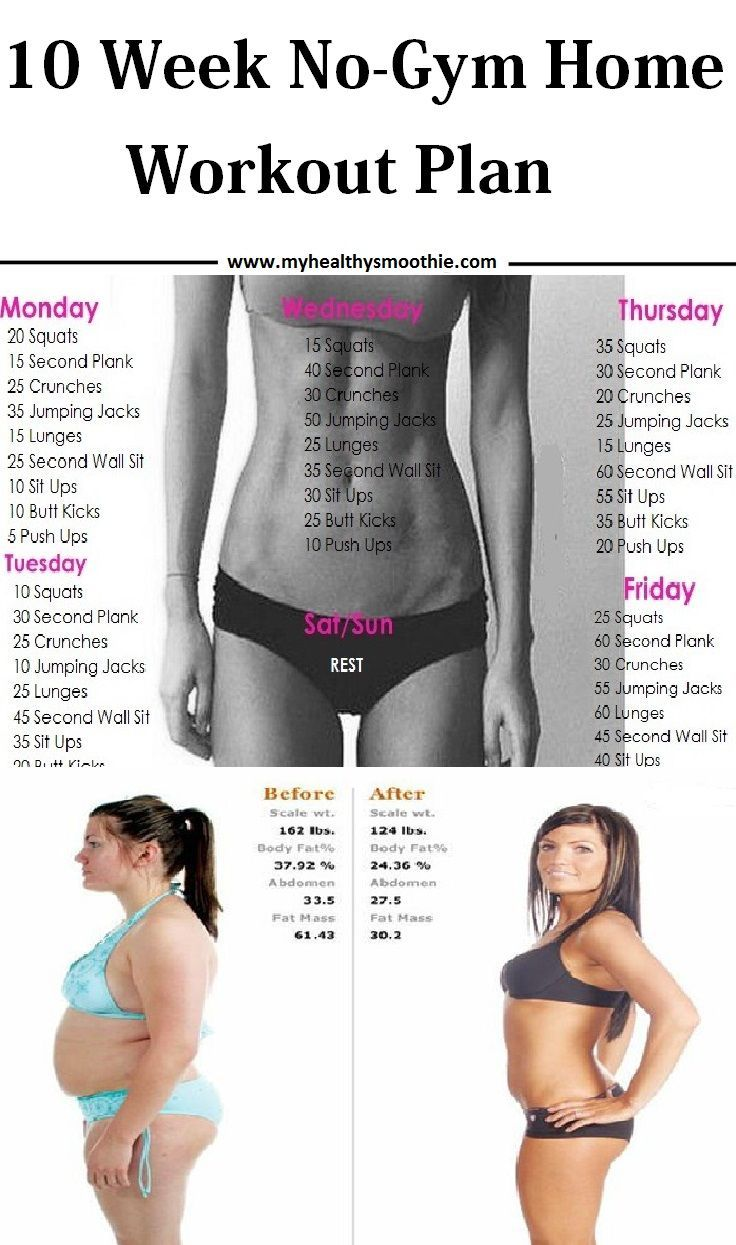 Don't have a gym? Follow this 10-week home workout plan to lose weight fast. It's a familiar story: You pledge to honor a daily elliptical routine and count every last calorie. But soon, you're eating cupcakes at the office and grabbing happy hour mojitos, thinking, Oops, diet over.