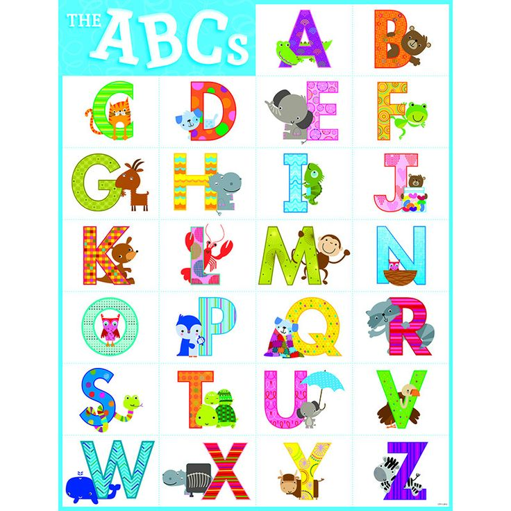 17 Best ideas about Alphabet Charts – Military Alphabet Chart