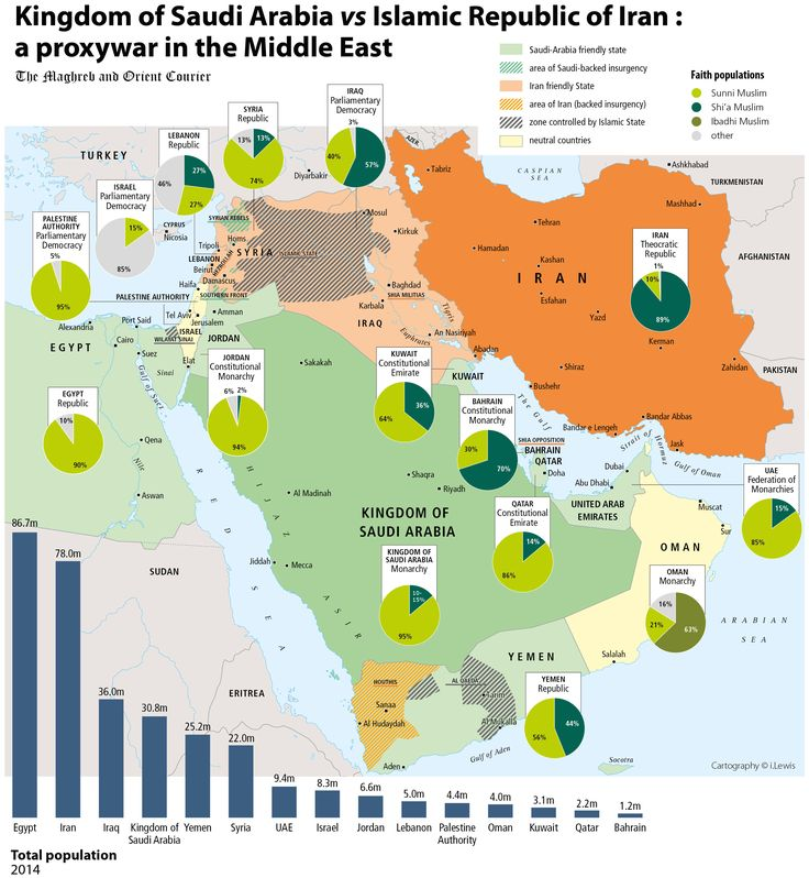 This Map Explains the Saudi-Iran Proxy War
