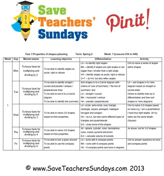 This is an example of the medium-term planning that is available on http://www.saveteacherssundays.com/