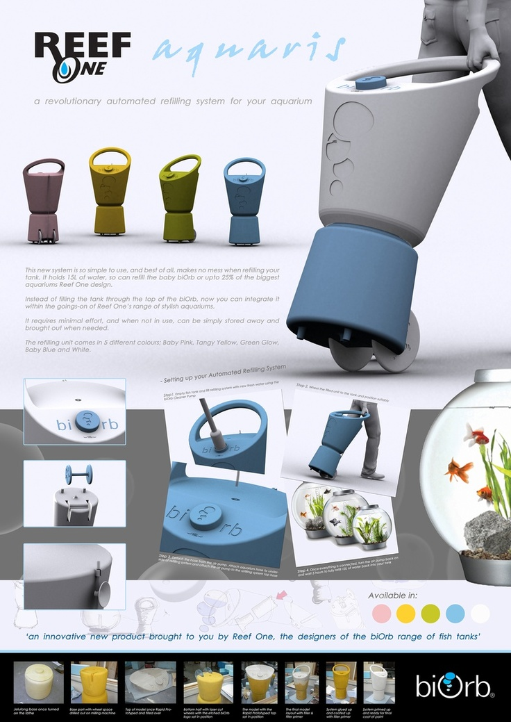 17 best images about product design boards on pinterest for Designed product