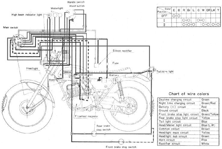 Yamaha [ CT1175] Enduro Motorcycle wiring schematics