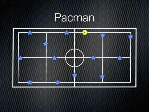 P.E. Games - Pacman