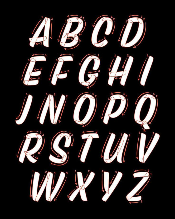 """""""Try it with a brush pen 2/3: I've been experimenting with creating casual single stroke letters with a brush pen for a while. This is obviously a style…"""""""