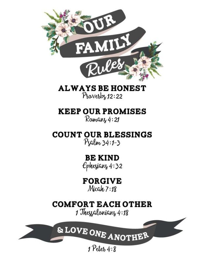 Our Family Rules - Christian Family Rules - A gorgeous way to display your family rules along with the Scripture reference. It features important Christian values and incorporates them into the important rules of your home. This print would be a perfect Christmas or housewarming gift and a great way to display of how you want your children to grow up! #bibleverseprint #christianart #christiandecor #instantdownload #ourfamilyrules #christianfamilyrules #loveoneanother #familyrulesplaque