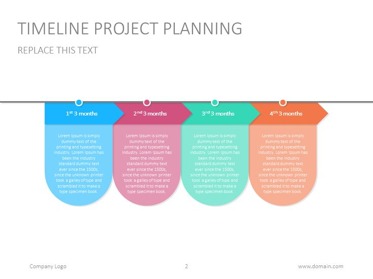 Best Timelines And Planning Powerpoint Slides Images On