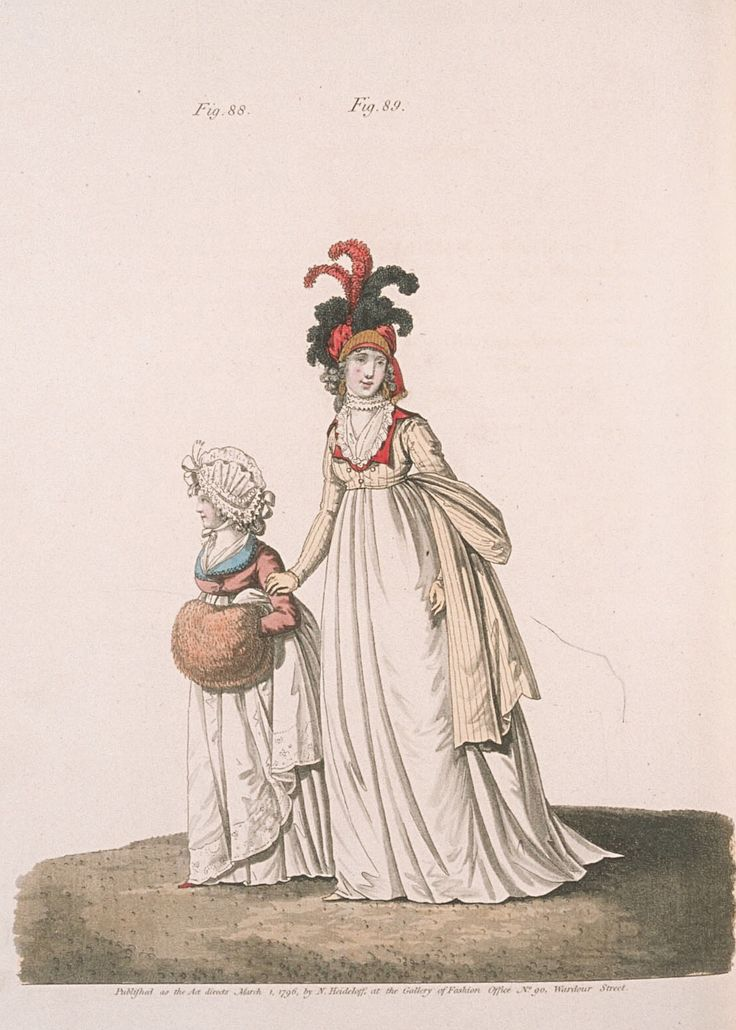 Heideloff's Gallery of Fashion, March 1796 Fig. 88 Fig. 89