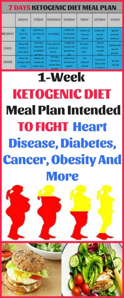 1-Week Ketogenic Diet Meal Plan Intended To Fight Heart Disease, Diabetes, Cance…