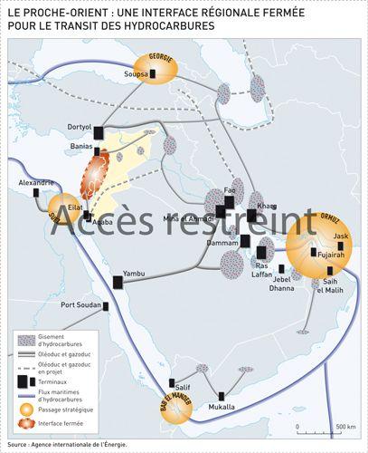 gisements d'hydrocarbures et structures qui permettent leur exploitation, ainsi que passages stratégiques
