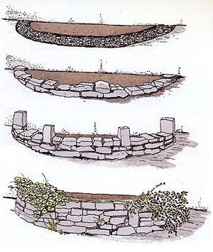 Schema per la creazione di un muretto a secco con aiuola soprastante  (© tempolibero.pourfemme.it)